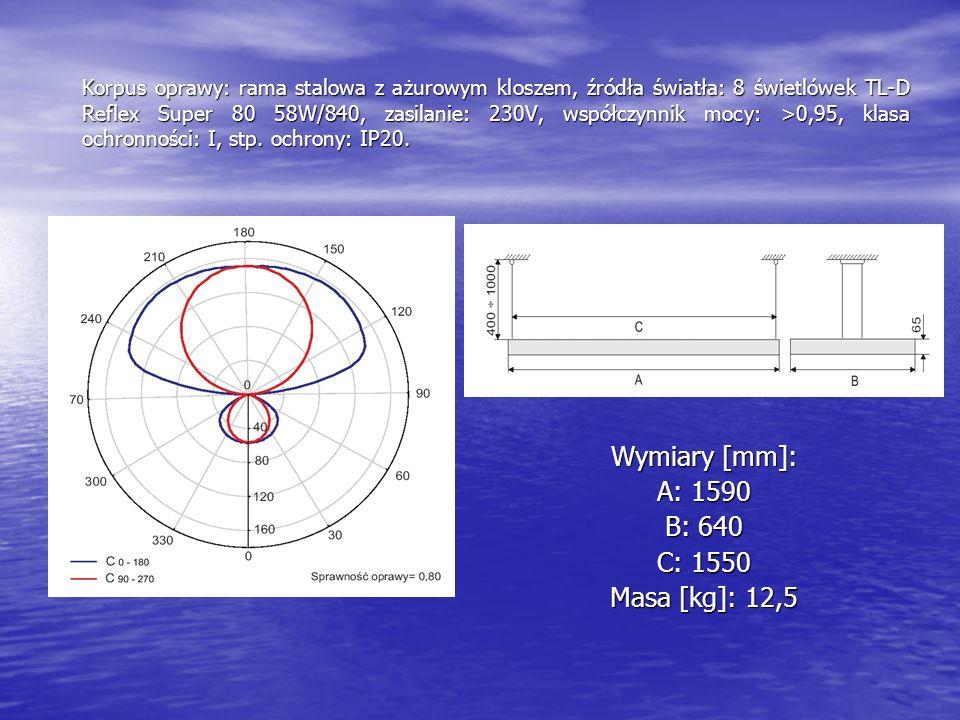 Korpus oprawy: rama stalowa z ażurowym kloszem, źródła światła: 8 świetlówek TL-D Reflex Super 80 58W/840, zasilanie: 230V, współczynnik mocy: >0,95,