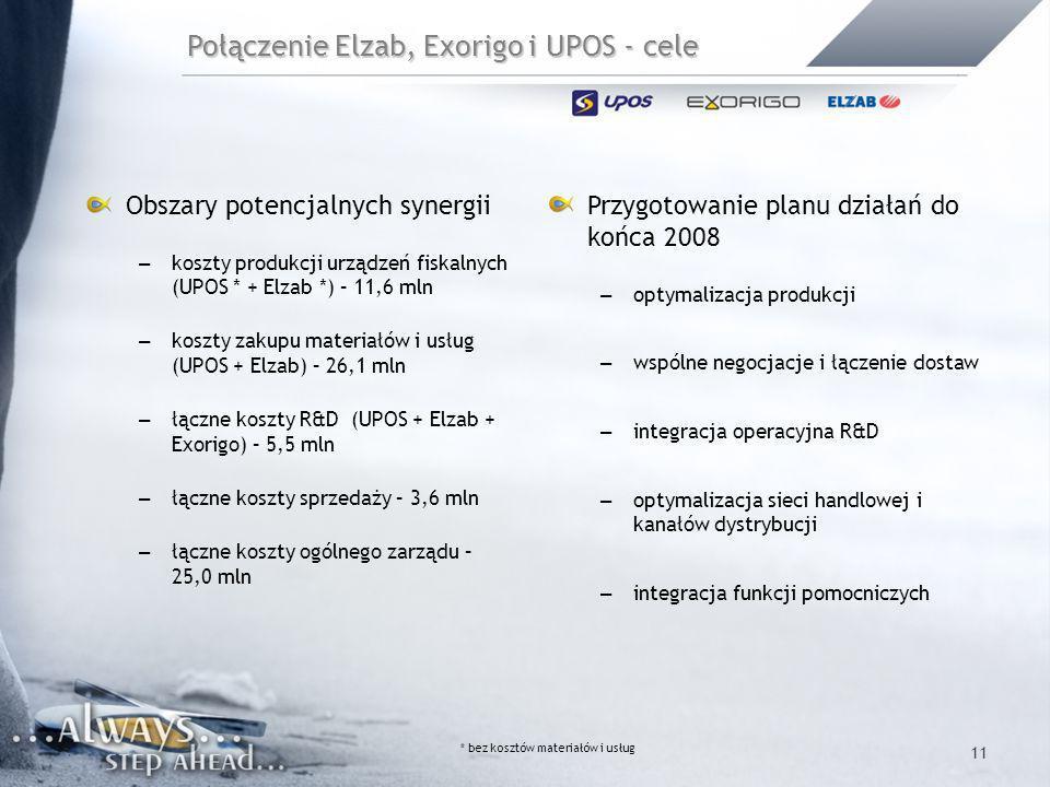 Obszary potencjalnych synergii – koszty produkcji urządzeń fiskalnych (UPOS * + Elzab *) – 11,6 mln – koszty zakupu materiałów i usług (UPOS + Elzab)