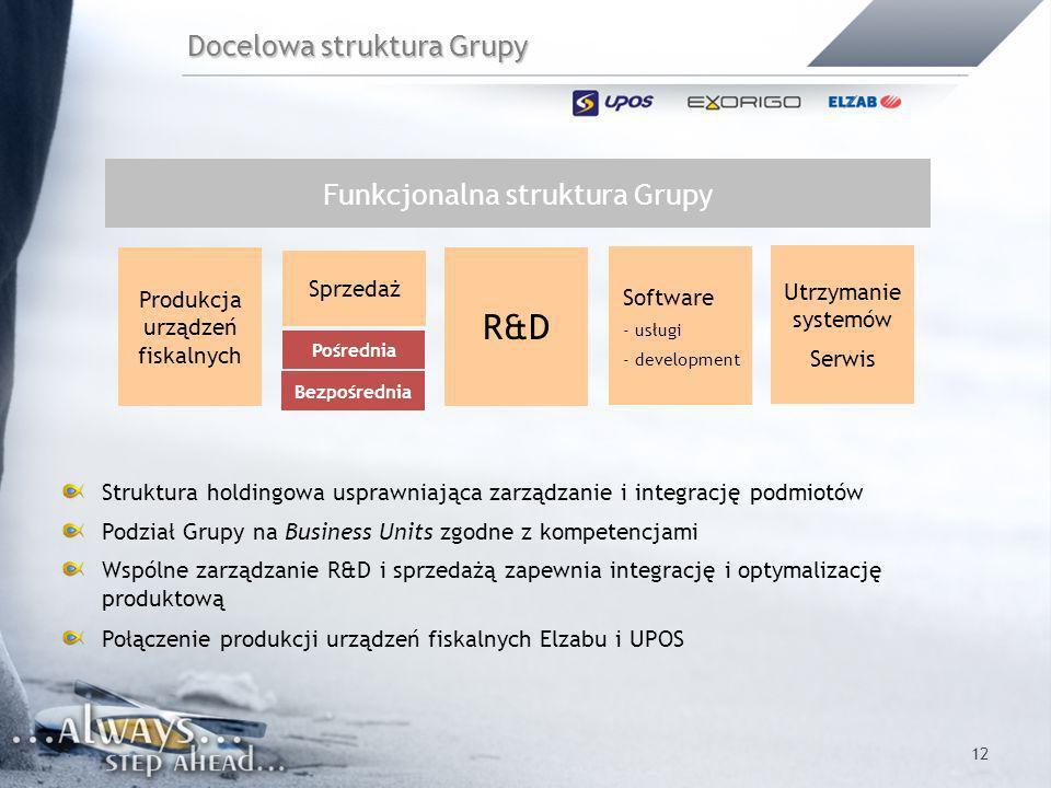 12 Docelowa struktura Grupy Struktura holdingowa usprawniająca zarządzanie i integrację podmiotów Podział Grupy na Business Units zgodne z kompetencja