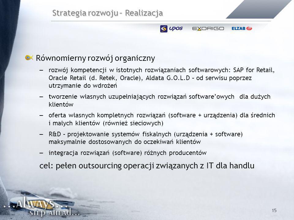 15 Strategia rozwoju – Realizacja Równomierny rozwój organiczny – rozwój kompetencji w istotnych rozwiązaniach softwarowych: SAP for Retail, Oracle Re