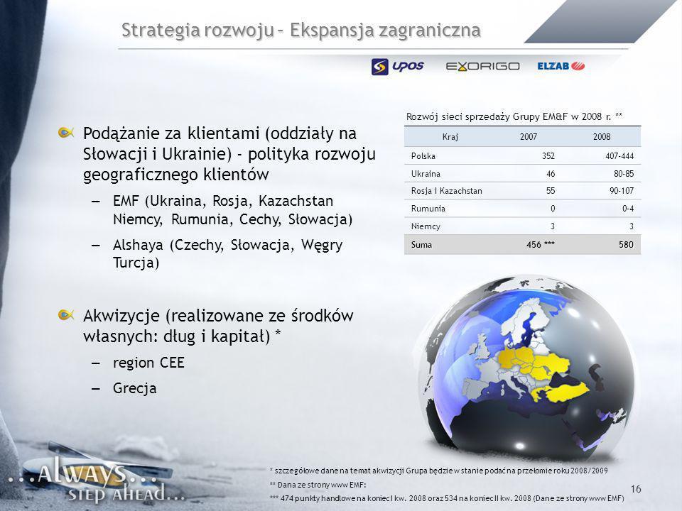 16 Strategia rozwoju – Ekspansja zagraniczna Podążanie za klientami (oddziały na Słowacji i Ukrainie) - polityka rozwoju geograficznego klientów – EMF