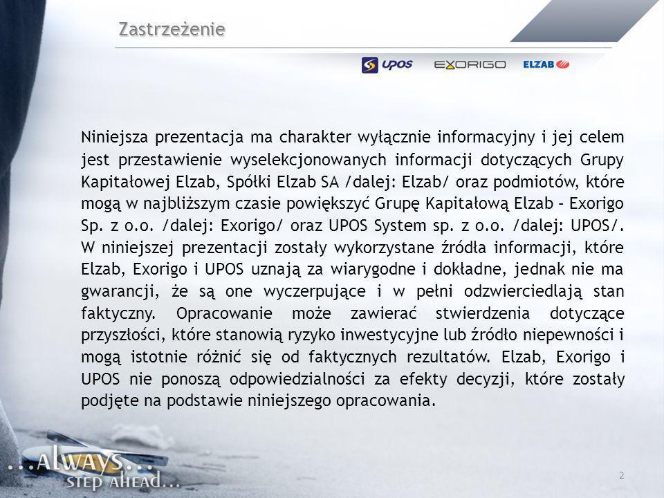 3 Wstęp Wyniki operacyjne 1H 2008 vs.