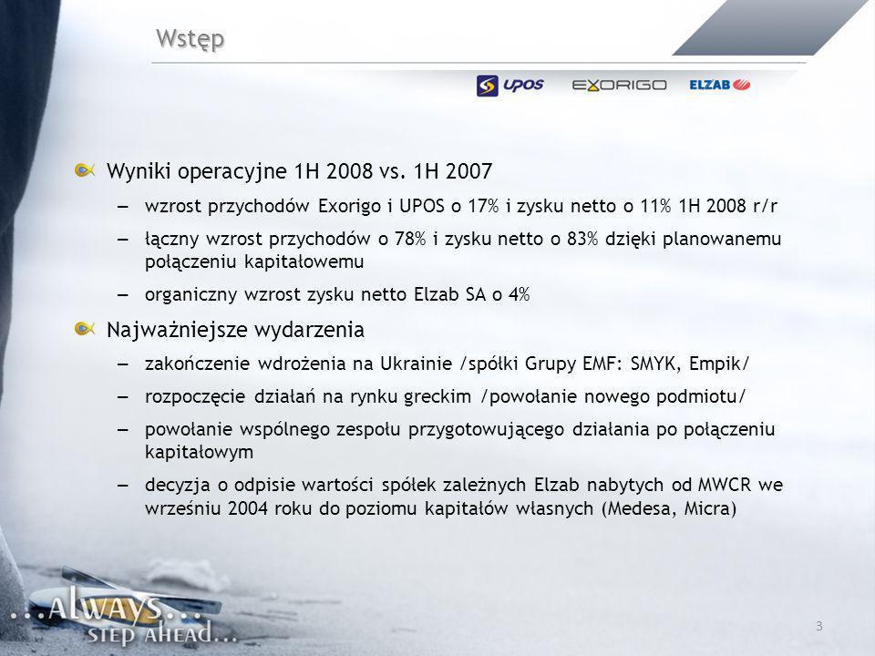 3 Wstęp Wyniki operacyjne 1H 2008 vs. 1H 2007 – wzrost przychodów Exorigo i UPOS o 17% i zysku netto o 11% 1H 2008 r/r – łączny wzrost przychodów o 78