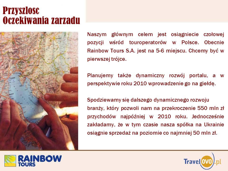 13 Przyszlosc Oczekiwania zarzadu Naszym głównym celem jest osiągniecie czołowej pozycji wśród touroperatorów w Polsce. Obecnie Rainbow Tours S.A. jes