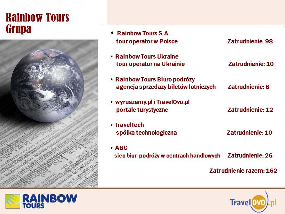 Rainbow Tours 2008 Oferta 11 czarterów zimowych, w tym egzotyczne: Kuba, Kenia, Indie, Wenezuela, Tajlandia, Meksyk, Sri Lanka 45 destynacji charterowych na Lato 2009 Wyloty z 8 lotnisk lokalnych w Polsce Ponad 90 różnego rodzaju wycieczek i propozycji na 500 stronach katalogów Lato 2009 Sieć sprzedaży 36 własne biura obsługi klienta w głównych miastach 800 biur agencyjnych Własne call center i strona www Własny portal turystyczny