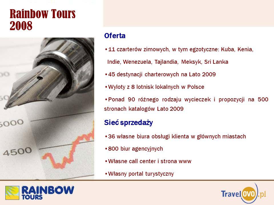 Rainbow Tours 2008 Oferta 11 czarterów zimowych, w tym egzotyczne: Kuba, Kenia, Indie, Wenezuela, Tajlandia, Meksyk, Sri Lanka 45 destynacji charterow