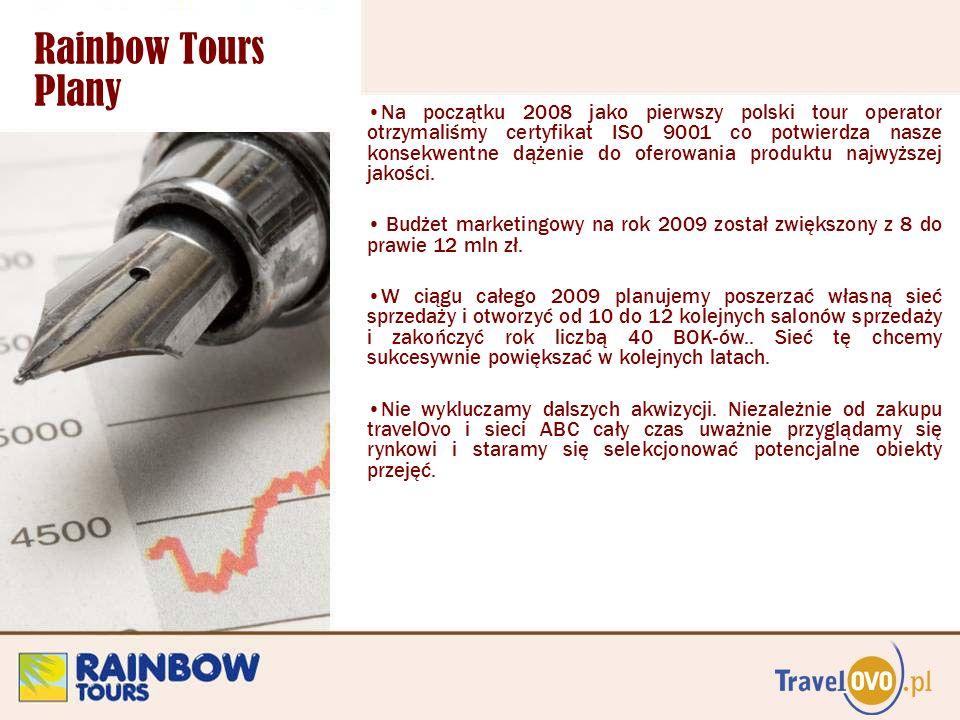 Rainbow Tours Plany Na początku 2008 jako pierwszy polski tour operator otrzymaliśmy certyfikat ISO 9001 co potwierdza nasze konsekwentne dążenie do o