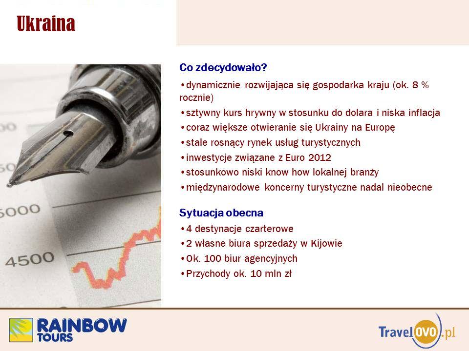 Ukraina Plany 4 destynacje czarterowe latem 2008, a 8 kierunków w 2009 Zimą czartery egzotyczne i narciarskie Nacisk na sprzedaż first minute Budowanie własnej sieci sprzedaży – 1 nowe biuro w Kijowie oraz biura w okręgu kijowskim – Żytomierz i inne miasta satelickie Ekspansja na wschód – Donieck, Charków – najpierw własne biura, następnie bezpośrednie wyloty z tych miast