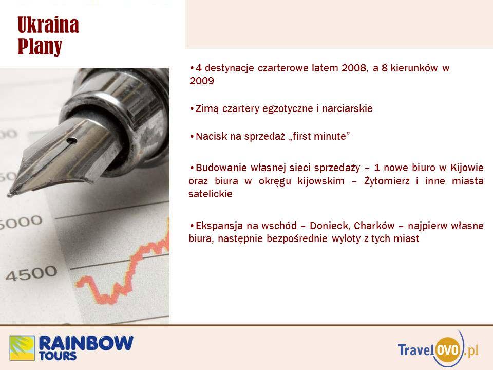 Ukraina Plany 4 destynacje czarterowe latem 2008, a 8 kierunków w 2009 Zimą czartery egzotyczne i narciarskie Nacisk na sprzedaż first minute Budowani