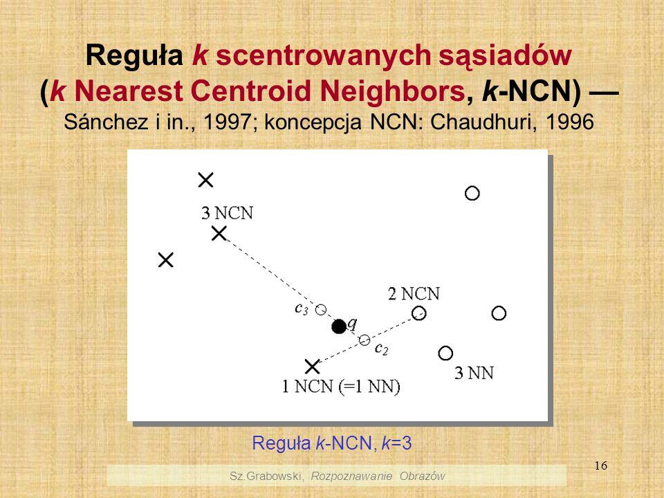 16 Reguła k scentrowanych sąsiadów (k Nearest Centroid Neighbors, k-NCN) Sánchez i in., 1997; koncepcja NCN: Chaudhuri, 1996 Reguła k-NCN, k=3 Sz.Grab