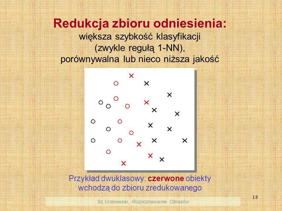 18 Redukcja zbioru odniesienia: większa szybkość klasyfikacji (zwykle regułą 1-NN), porównywalna lub nieco niższa jakość Przykład dwuklasowy: czerwone