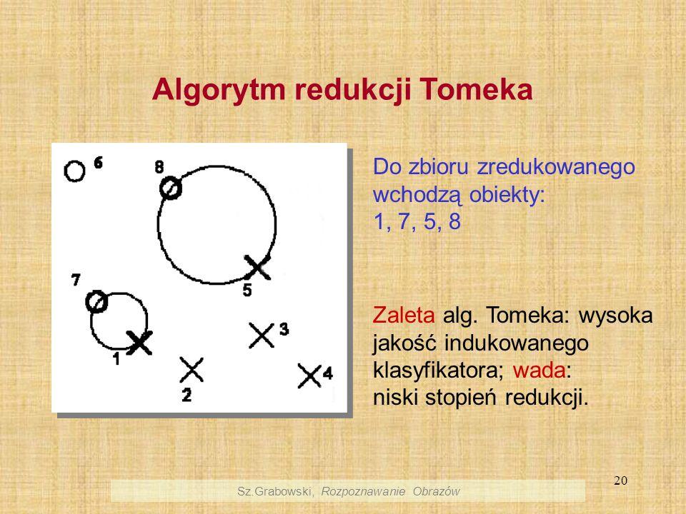 20 Do zbioru zredukowanego wchodzą obiekty: 1, 7, 5, 8 Algorytm redukcji Tomeka Zaleta alg. Tomeka: wysoka jakość indukowanego klasyfikatora; wada: ni