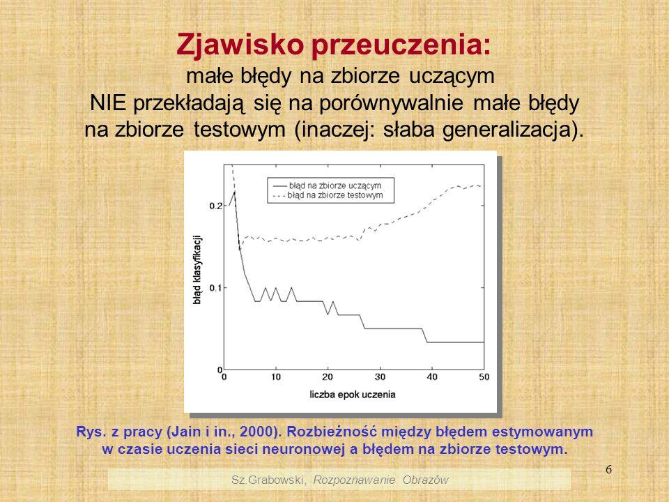 17 Porównanie klasyfikatorów minimalnoodległościowych Sz.Grabowski, Rozpoznawanie Obrazów