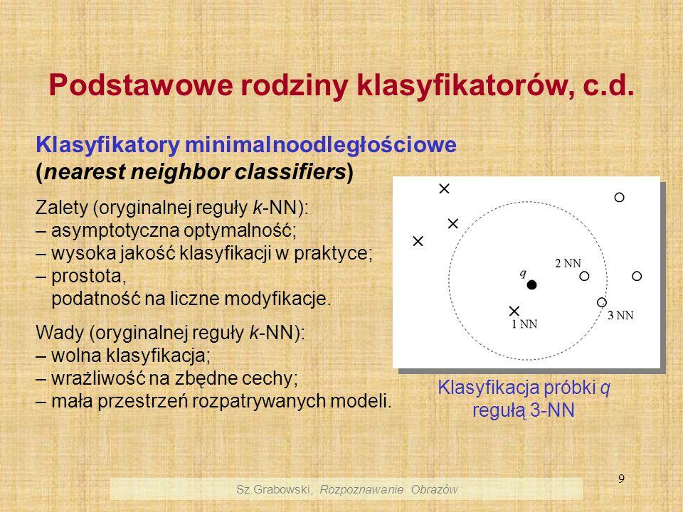9 Podstawowe rodziny klasyfikatorów, c.d. Klasyfikatory minimalnoodległościowe (nearest neighbor classifiers) Zalety (oryginalnej reguły k-NN): – asym
