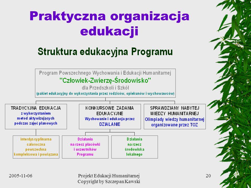 2005-11-06Projekt Edukacji Humanitarnej Copyright by Szczepan Kawski 20 Praktyczna organizacja edukacji