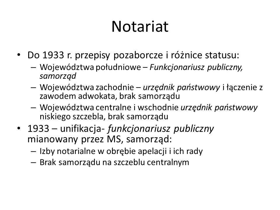 Notariat Do 1933 r. przepisy pozaborcze i różnice statusu: – Województwa południowe – Funkcjonariusz publiczny, samorząd – Województwa zachodnie – urz