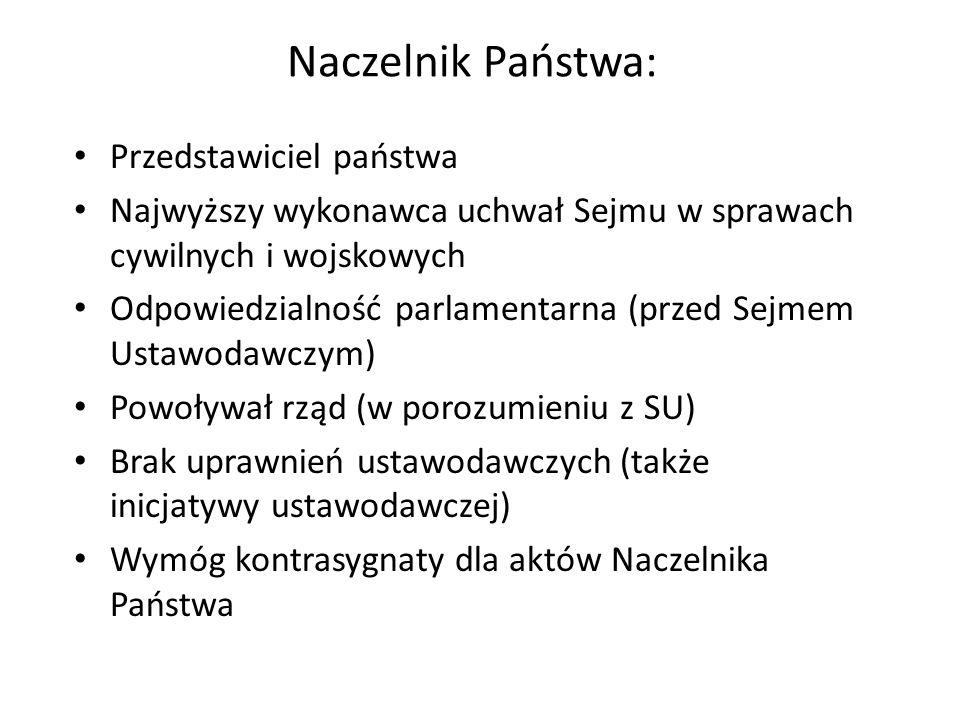 Sądownictwo powszechne (prawo o usp z 1928 r.) S.grodzkie (i nigdy niepowołane s.