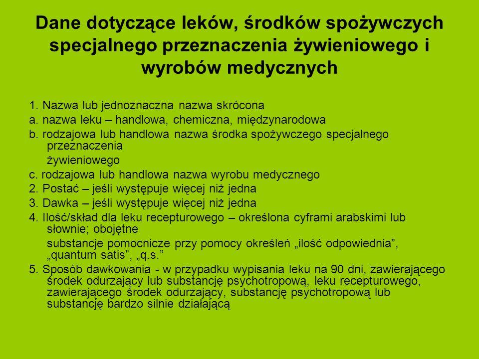 Dane dotyczące leków, środków spożywczych specjalnego przeznaczenia żywieniowego i wyrobów medycznych 1. Nazwa lub jednoznaczna nazwa skrócona a. nazw
