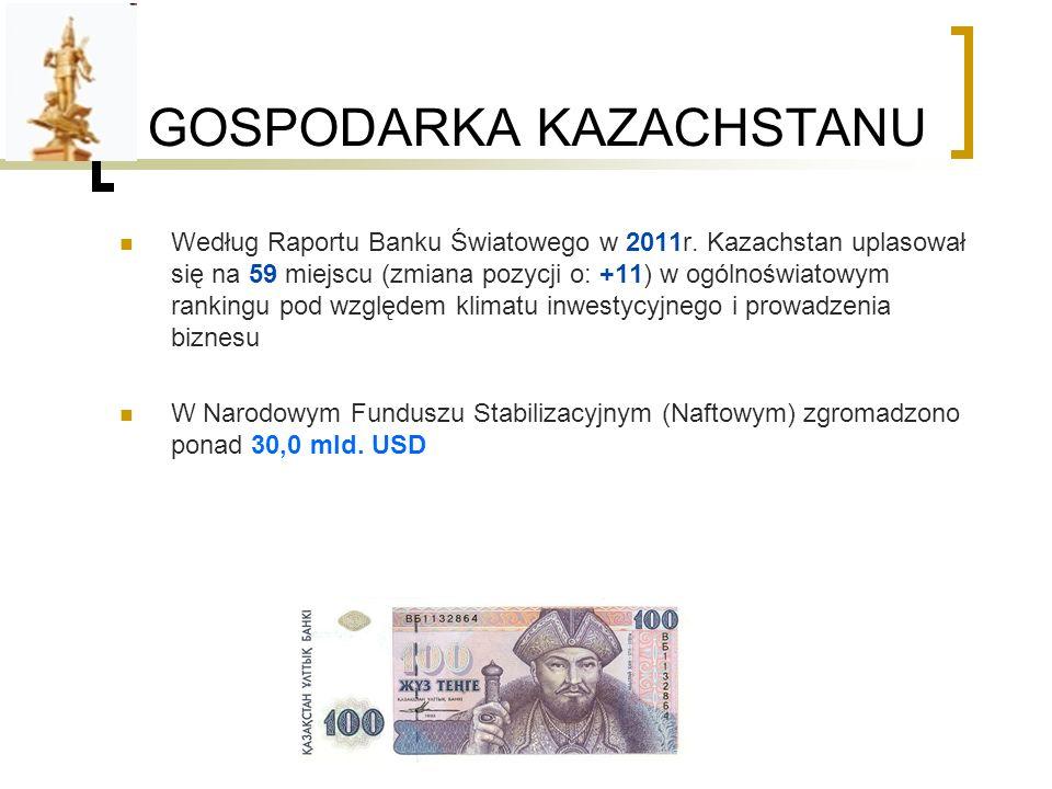 GOSPODARKA KAZACHSTANU Według Raportu Banku Światowego w 2011r. Kazachstan uplasował się na 59 miejscu (zmiana pozycji o: +11) w ogólnoświatowym ranki