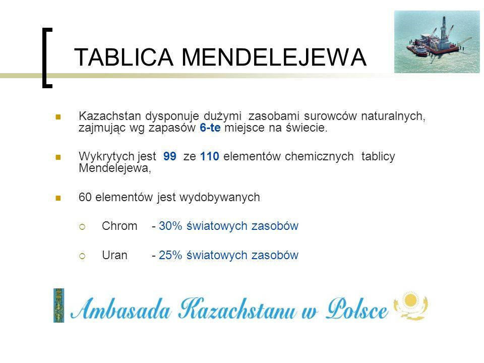 TABLICA MENDELEJEWA Kazachstan dysponuje dużymi zasobami surowców naturalnych, zajmując wg zapasów 6-te miejsce na świecie. Wykrytych jest 99 ze 110 e