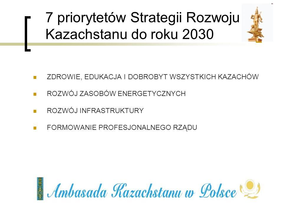 7 priorytetów Strategii Rozwoju Kazachstanu do roku 2030 ZDROWIE, EDUKACJA I DOBROBYT WSZYSTKICH KAZACHÓW ROZWÓJ ZASOBÓW ENERGETYCZNYCH ROZWÓJ INFRAST