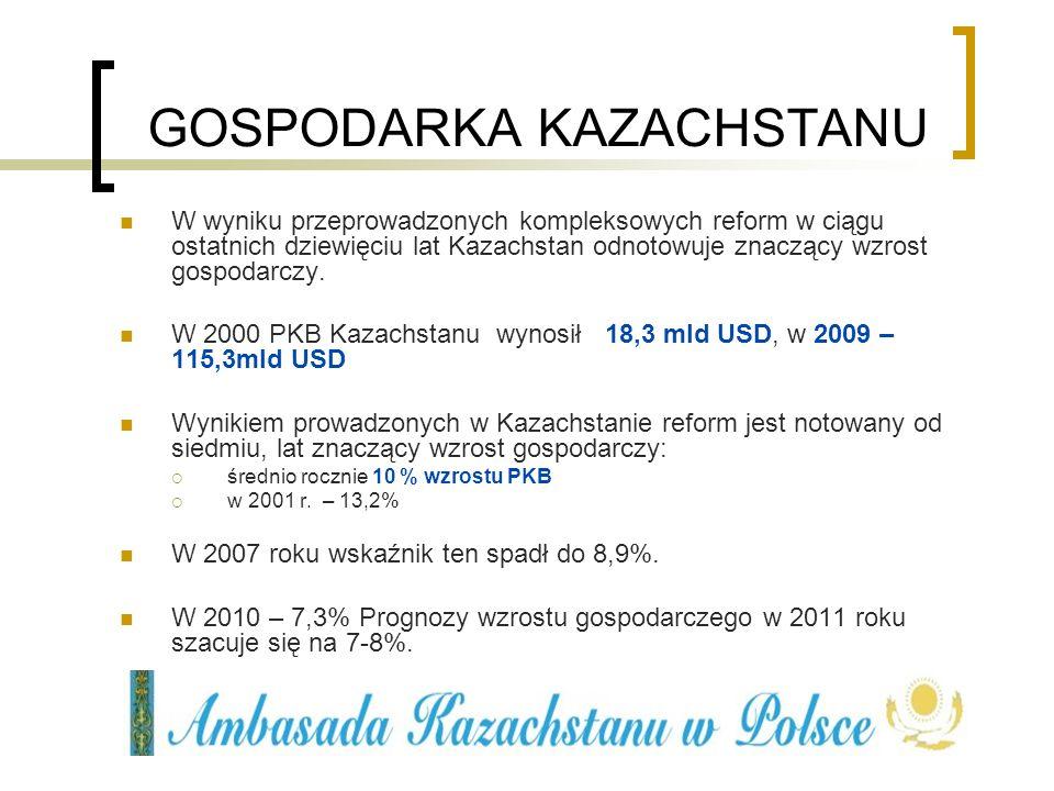 W wyniku przeprowadzonych kompleksowych reform w ciągu ostatnich dziewięciu lat Kazachstan odnotowuje znaczący wzrost gospodarczy. W 2000 PKB Kazachst