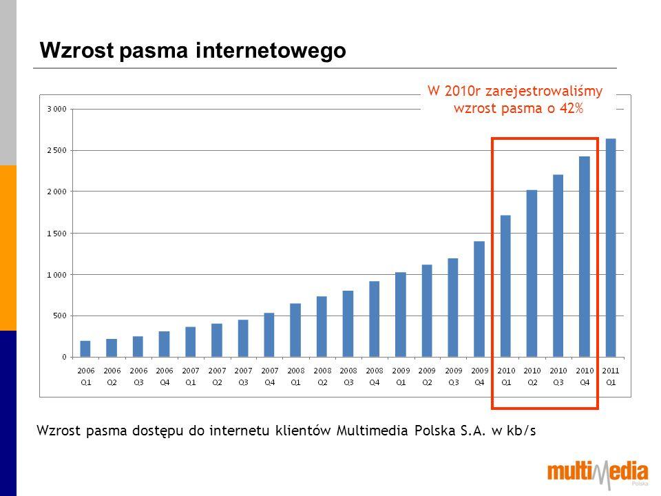 mm TV.pl prezentacja platformy na żywo