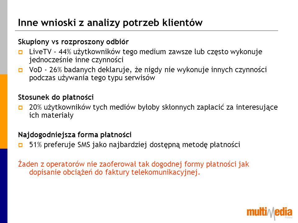 Konkurencja na rynku w Polsce i na świecie Konkurencja, jakkolwiek duża, pozwala na wejście Multimedia Polska S.A.