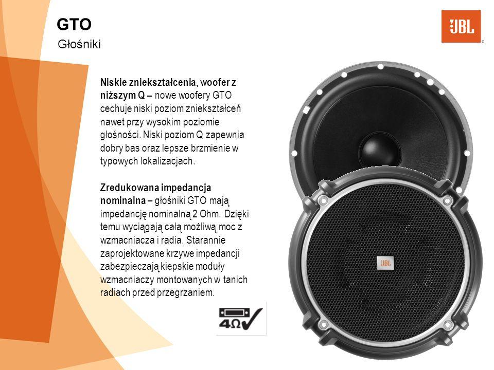 GTO Niskie zniekształcenia, woofer z niższym Q – nowe woofery GTO cechuje niski poziom zniekształceń nawet przy wysokim poziomie głośności.