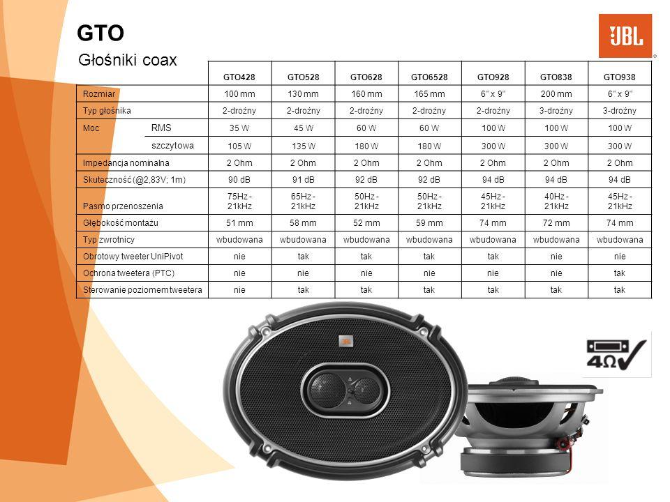GTO Głośniki coax GTO428GTO528GTO628GTO6528GTO928GTO838GTO938 Rozmiar100 mm130 mm160 mm165 mm6