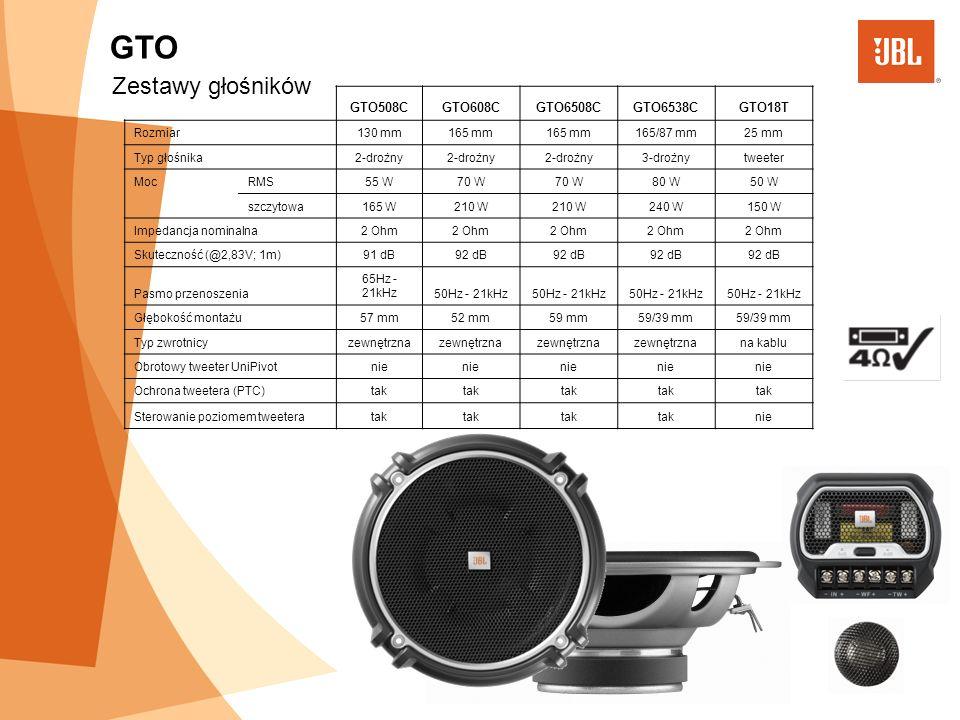 GTO Zestawy głośników GTO508CGTO608CGTO6508CGTO6538CGTO18T Rozmiar130 mm165 mm 165/87 mm25 mm Typ głośnika2-drożny 3-drożnytweeter MocRMS55 W70 W 80 W50 W szczytowa165 W210 W 240 W150 W Impedancja nominalna2 Ohm Skuteczność (@2,83V; 1m)91 dB92 dB Pasmo przenoszenia 65Hz - 21kHz50Hz - 21kHz Głębokość montażu57 mm52 mm59 mm59/39 mm Typ zwrotnicyzewnętrzna na kablu Obrotowy tweeter UniPivotnie Ochrona tweetera (PTC)tak Sterowanie poziomem tweeteratak nie