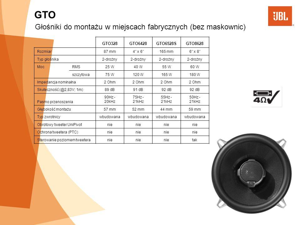GTO Głośniki do montażu w miejscach fabrycznych (bez maskownic) GTO328GTO6428GTO6528SGTO8628 Rozmiar87 mm4 x 6 165 mm6 x 8 Typ głośnika2-drożny MocRMS25 W40 W55 W60 W szczytowa75 W120 W165 W180 W Impedancja nominalna2 Ohm Skuteczność (@2,83V; 1m)89 dB91 dB92 dB Pasmo przenoszenia 90Hz - 20kHz 75Hz - 21kHz 55Hz - 21kHz 50Hz - 21kHz Głębokość montażu57 mm52 mm44 mm59 mm Typ zwrotnicywbudowana Obrotowy tweeter UniPivotnie Ochrona tweetera (PTC)nie Sterowanie poziomem tweeteranie tak