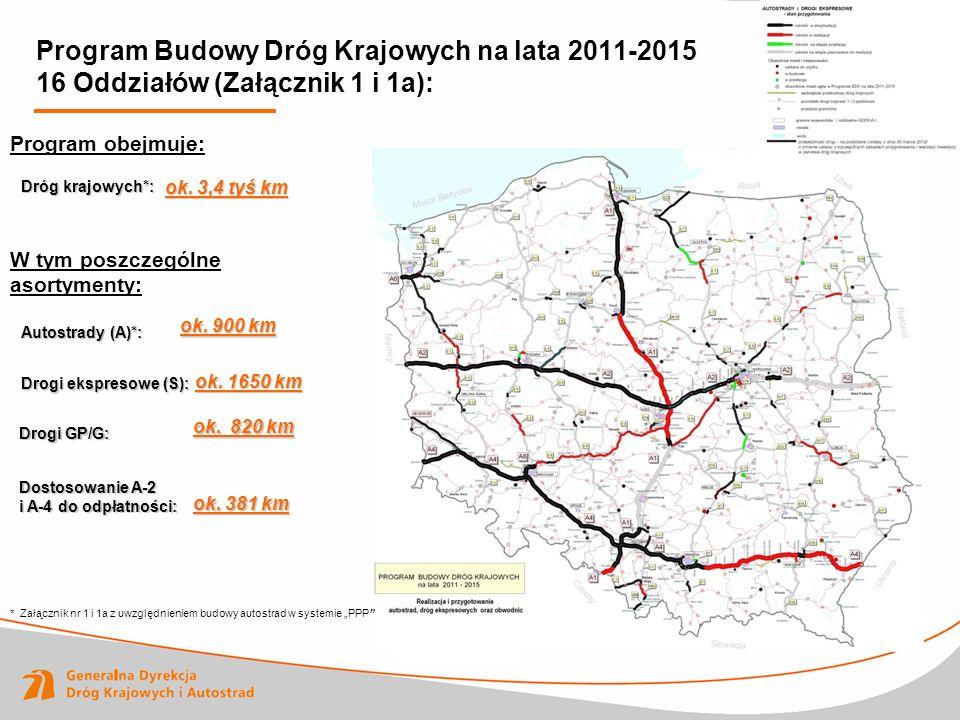 Program Budowy Dróg Krajowych na lata 2011-2015 16 Oddziałów (Załącznik 1 i 1a): Program obejmuje: W tym poszczególne asortymenty: ok. 3,4 tyś km Auto
