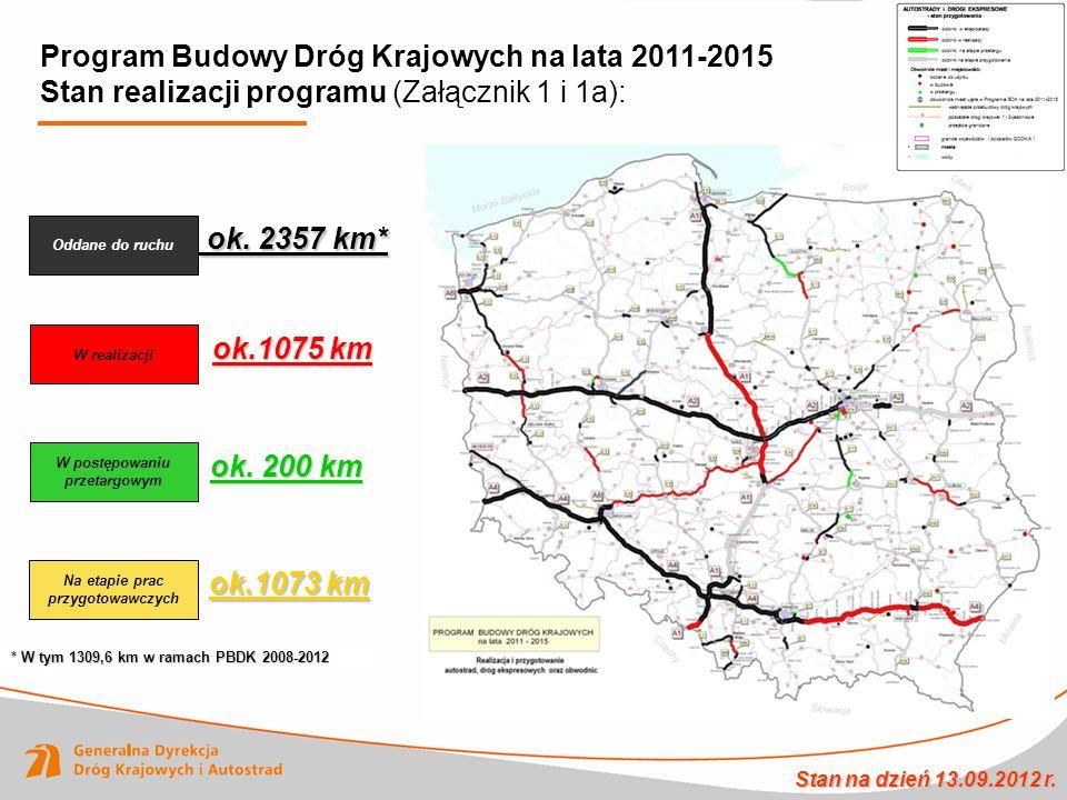 Program Budowy Dróg Krajowych na lata 2011-2015 Stan realizacji programu (Załącznik 1 i 1a): Oddane do ruchu W realizacji W postępowaniu przetargowym