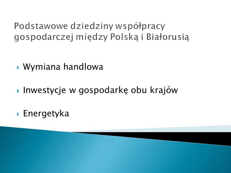 Podstawowe dziedziny współpracy gospodarczej między Polską i Białorusią Wymiana handlowa Inwestycje w gospodarkę obu krajów Energetyka