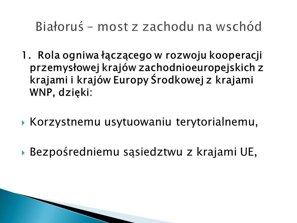 1. Rola ogniwa łączącego w rozwoju kooperacji przemysłowej krajów zachodnioeuropejskich z krajami i krajów Europy Środkowej z krajami WNP, dzięki: Kor