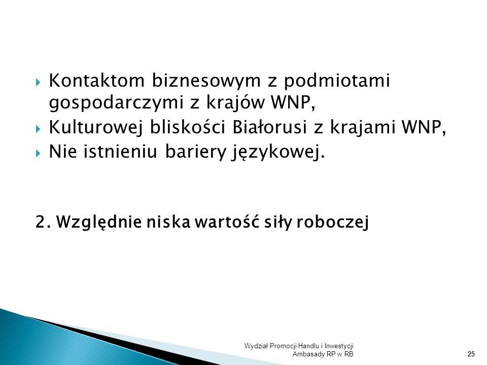 Wydział Promocji Handlu i Inwestycji Ambasady RP w RB25 Kontaktom biznesowym z podmiotami gospodarczymi z krajów WNP, Kulturowej bliskości Białorusi z