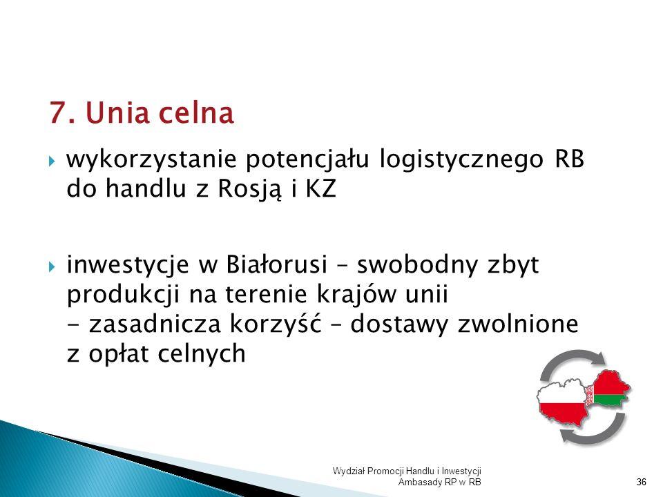 Wydział Promocji Handlu i Inwestycji Ambasady RP w RB36 7. Unia celna wykorzystanie potencjału logistycznego RB do handlu z Rosją i KZ inwestycje w Bi
