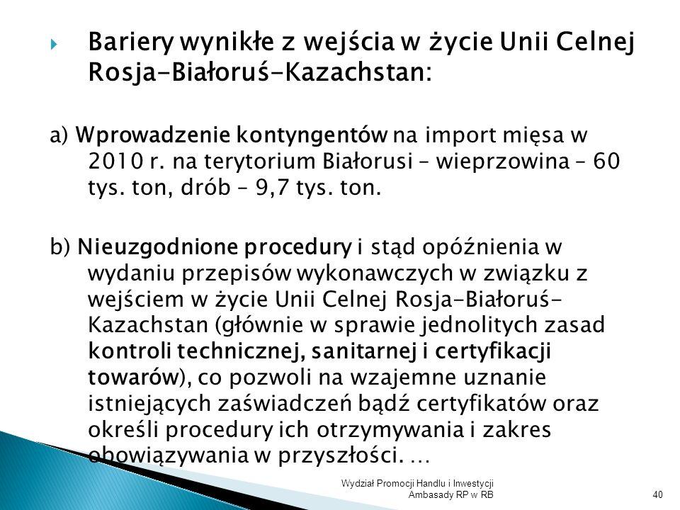 Wydział Promocji Handlu i Inwestycji Ambasady RP w RB40 Bariery wynikłe z wejścia w życie Unii Celnej Rosja-Białoruś-Kazachstan: a) Wprowadzenie konty