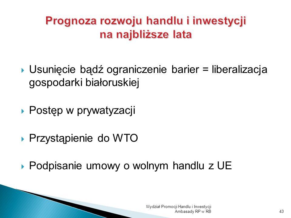 Wydział Promocji Handlu i Inwestycji Ambasady RP w RB43 Usunięcie bądź ograniczenie barier = liberalizacja gospodarki białoruskiej Postęp w prywatyzac