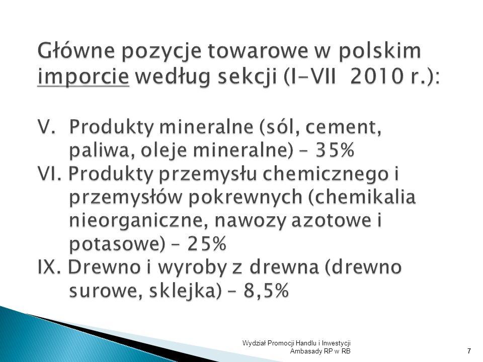 Wydział Promocji Handlu i Inwestycji Ambasady RP w RB38 Administracyjne a) naciski władz na zwiększanie w sprzedaży detalicznej udziału wyrobów rodzimych, b) wyłączne prawo państwa do importu niektórych grup towarów nie strategicznych, w drodze konkursu delegowane na pewną ilość podmiotów gospodarczych (ryby i owoce morza, wyroby alkoholowe) – od 2011 roku przewidziana liberalizacja w tej kwestii, … 38