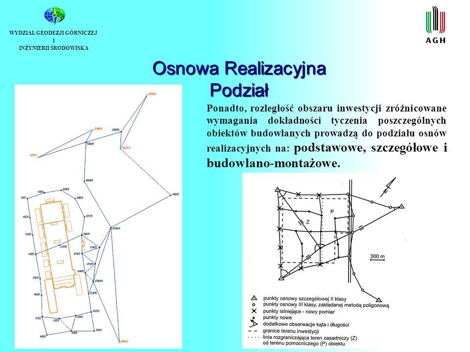 Osnowa Realizacyjna Podział WYDZIAŁ GEODEZJI GÓRNICZEJ I INŻYNIERII ŚRODOWISKA Podstawowa osnowa realizacyjna umożliwia powiązanie planu zagospodarowania terenu z obiektami i urządzeniami istniejącymi w terenie, a także stanowi podstawę do rozwinięcia osnowy szczegółowej.