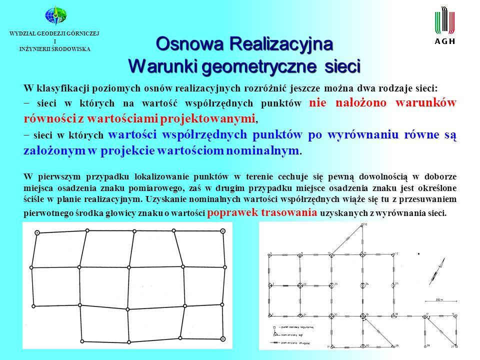Osnowa Realizacyjna Warunki geometryczne sieci WYDZIAŁ GEODEZJI GÓRNICZEJ I INŻYNIERII ŚRODOWISKA W klasyfikacji poziomych osnów realizacyjnych rozróż