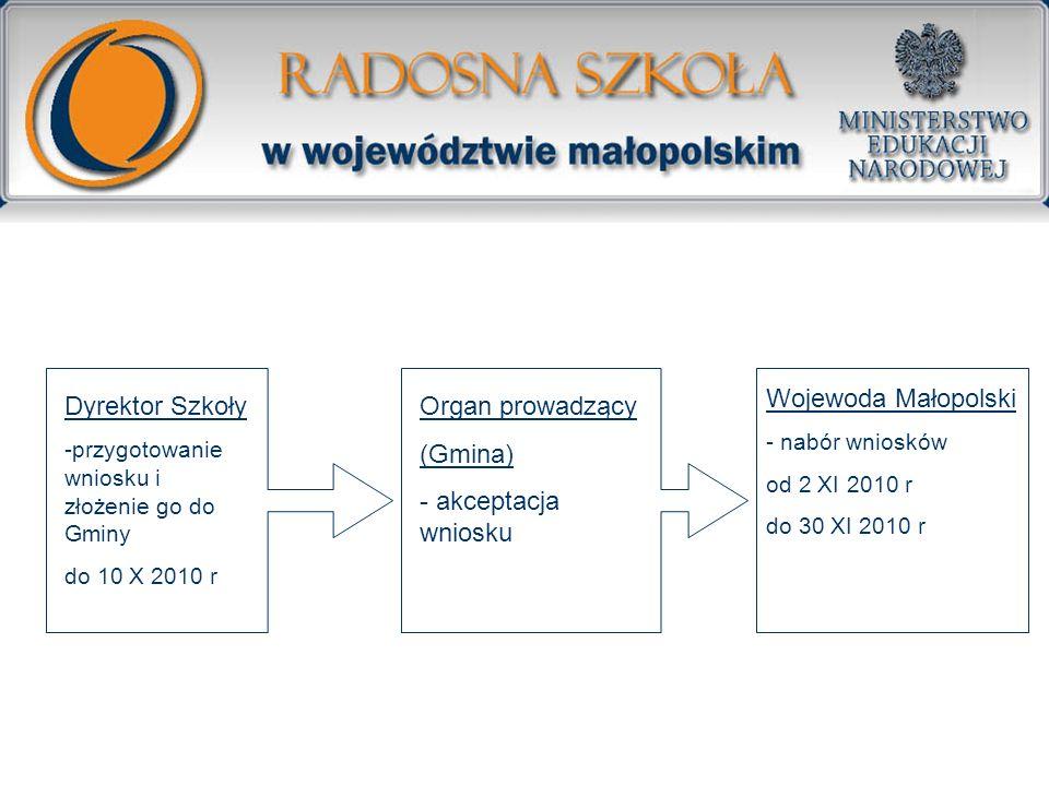 Dyrektor Szkoły -przygotowanie wniosku i złożenie go do Gminy do 10 X 2010 r Organ prowadzący (Gmina) - akceptacja wniosku Wojewoda Małopolski - nabór