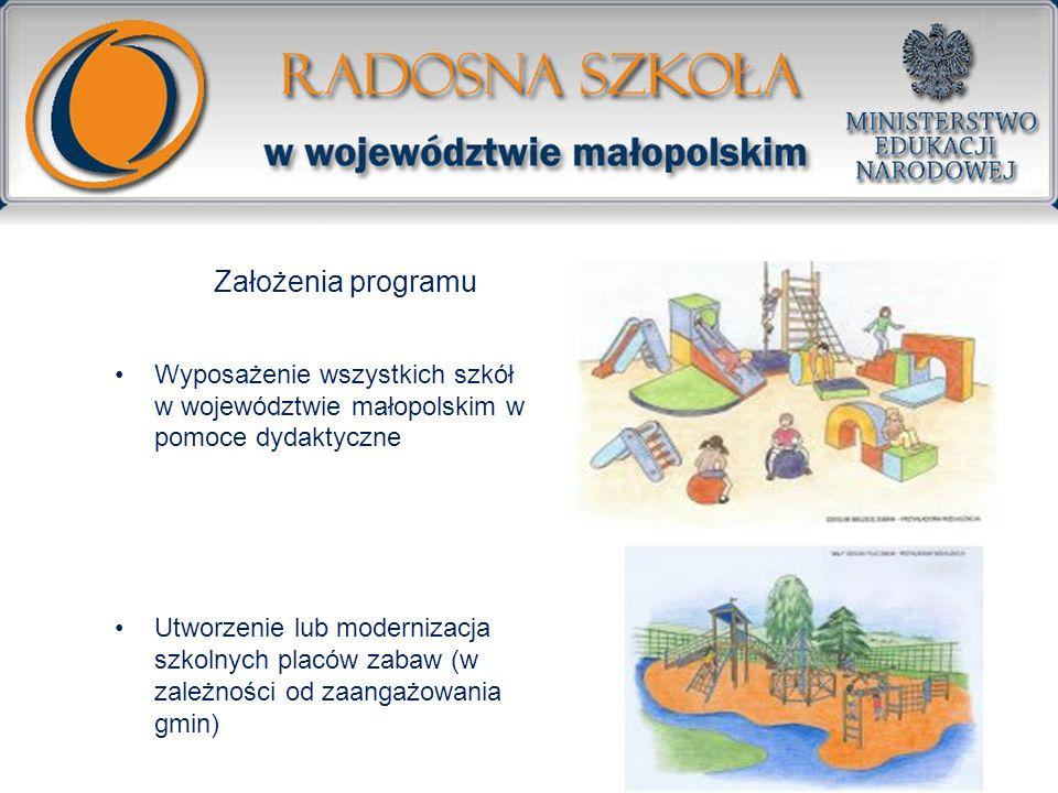 Założenia programu Wyposażenie wszystkich szkół w województwie małopolskim w pomoce dydaktyczne Utworzenie lub modernizacja szkolnych placów zabaw (w