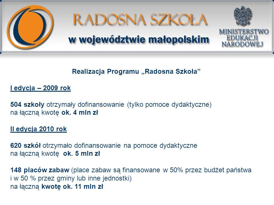 Realizacja Programu Radosna Szkoła I edycja – 2009 rok 504 szkoły otrzymały dofinansowanie (tylko pomoce dydaktyczne) na łączną kwotę ok. 4 mln zł II