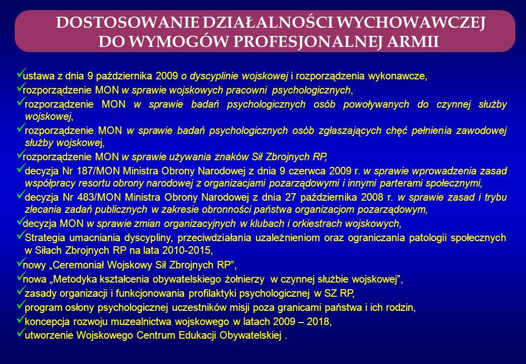 DOSTOSOWANIE DZIAŁALNOŚCI WYCHOWAWCZEJ DO WYMOGÓW PROFESJONALNEJ ARMII ustawa z dnia 9 października 2009 o dyscyplinie wojskowej i rozporządzenia wyko