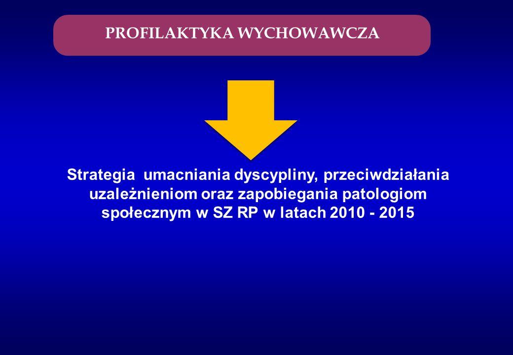 PROFILAKTYKA WYCHOWAWCZA Strategia umacniania dyscypliny, przeciwdziałania uzależnieniom oraz zapobiegania patologiom społecznym w SZ RP w latach 2010