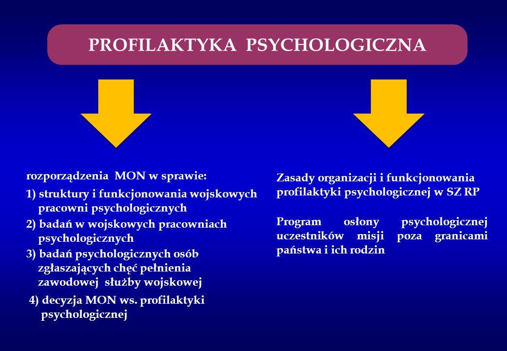 PROFILAKTYKA PSYCHOLOGICZNA rozporządzenia MON w sprawie: 1) struktury i funkcjonowania wojskowych pracowni psychologicznych 2) badań w wojskowych pra