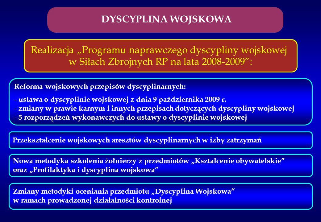 Reforma wojskowych przepisów dyscyplinarnych: - ustawa o dyscyplinie wojskowej z dnia 9 października 2009 r. - zmiany w prawie karnym i innych przepis